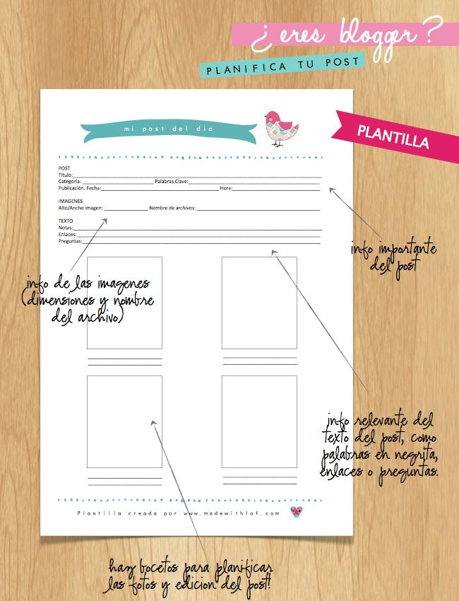 Plantilla para planificar post - Blog sobre manualidades y #DIY ...
