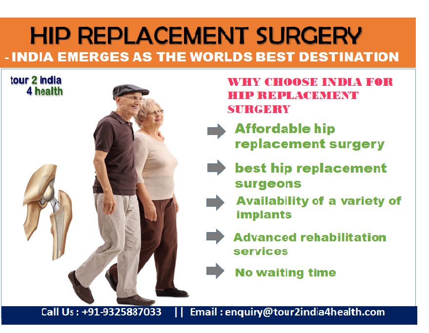 Hip Replacement Surgery India Emerges As The Worlds Best Destinaton In 2020 Hip Replacement Surgery Hip Replacement Hip Surgery