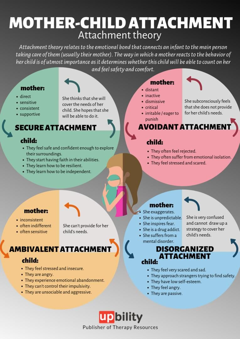 MOTHER-CHILD ATTACHMENT   Attachment theory, Child