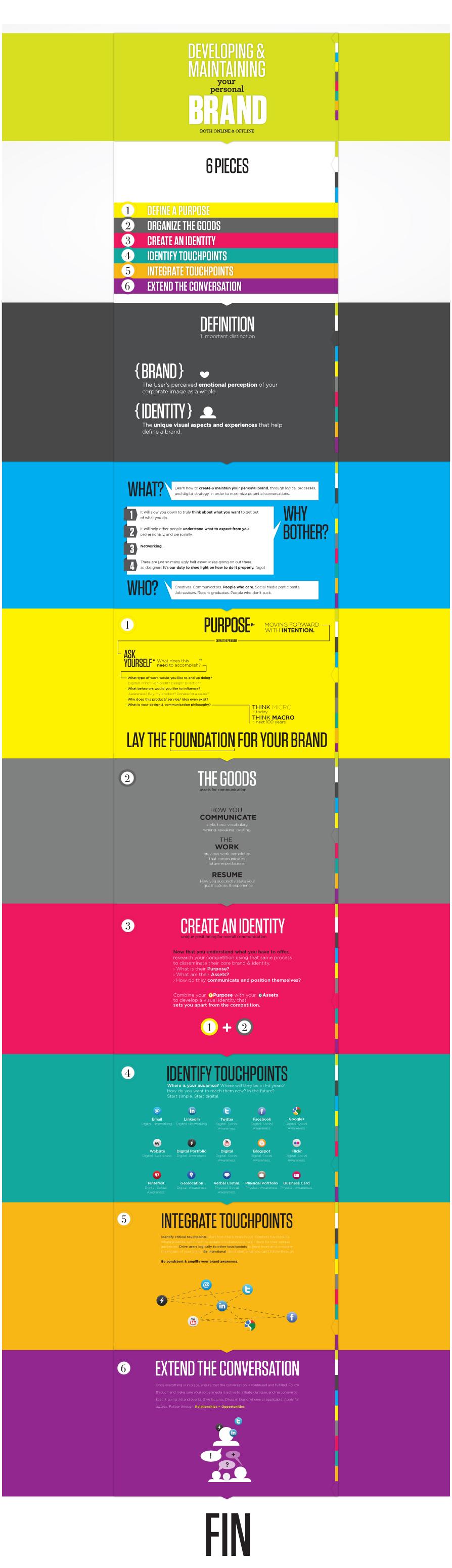 User Experience Design Portfolio Pdf 22 Jpg 894 3 102 Pixels Portfolio Design User Experience Design Experience Design