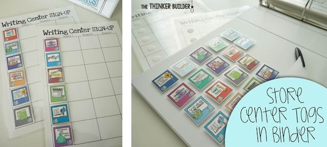 The Thinker Builder: Everything You Need to Know About (My) Writing Centers