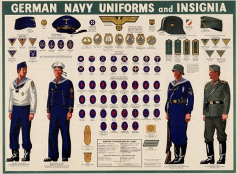 German Navy Uniforms And Insignia With Images Navy Uniforms