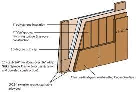 Image Result For How To Build Exterior Insulated Barn Door Residential Garage Doors Garage Doors Residential Doors
