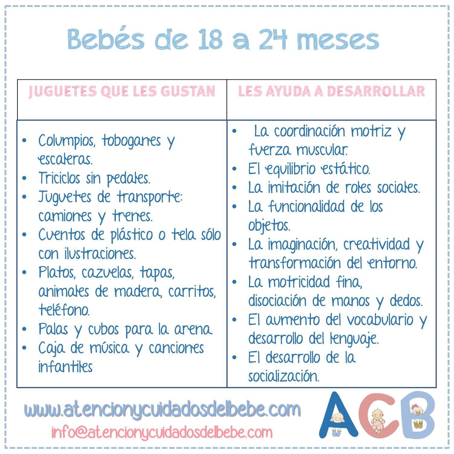 Juguetes Y Desarrollo De Bebes De 18 A 24 Meses Con Imagenes