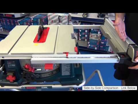 Speedy Products Of bosch table saw 4100 - A Closer Look