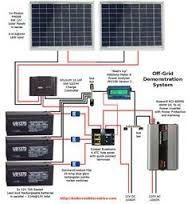 Image result for 12v camper trailer wiring diagram camping image result for 12v camper trailer wiring diagram cheapraybanclubmaster Gallery
