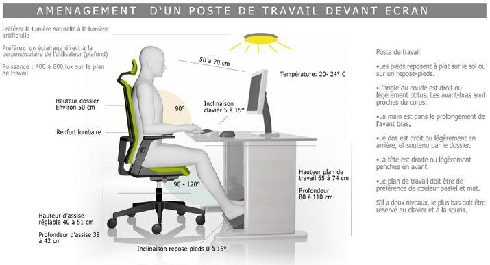 Conseils Pour Eviter Le Mal De Dos Au Bureau Ergonomie Poste De Travail Postes De Travail Ergonomie Bureau