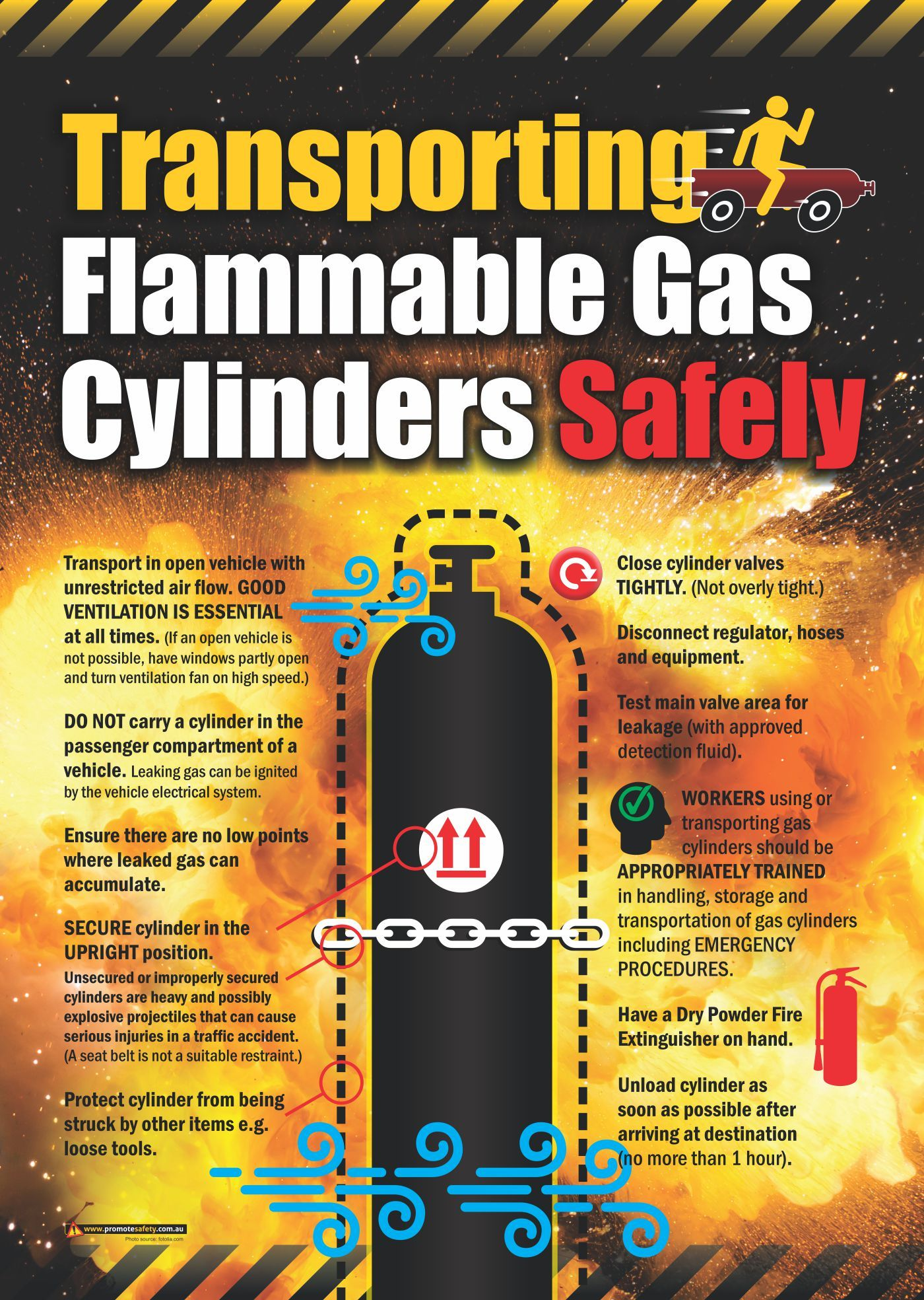 With the latest fatality from a flammable gas cylinder