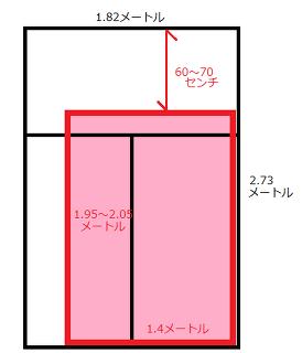 質問です 洋室で三畳の部屋にダブルベットを置いて寝ながら見れる位のテレビの置けるスペースはありますか また置けても近すぎませんか 説明が下手ですいません ダブルベット 洋室 部屋