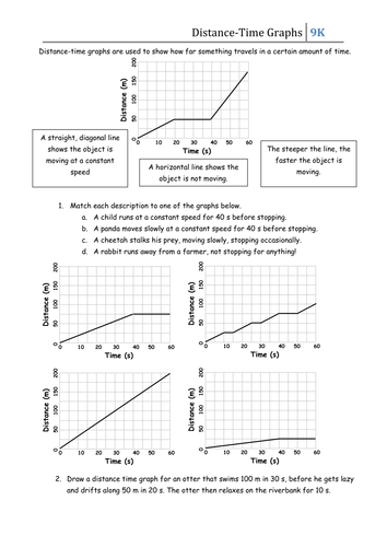 Worksheets Velocity Time Graphs Questions And Answers Pdf worksheets sketches and to the on pinterest