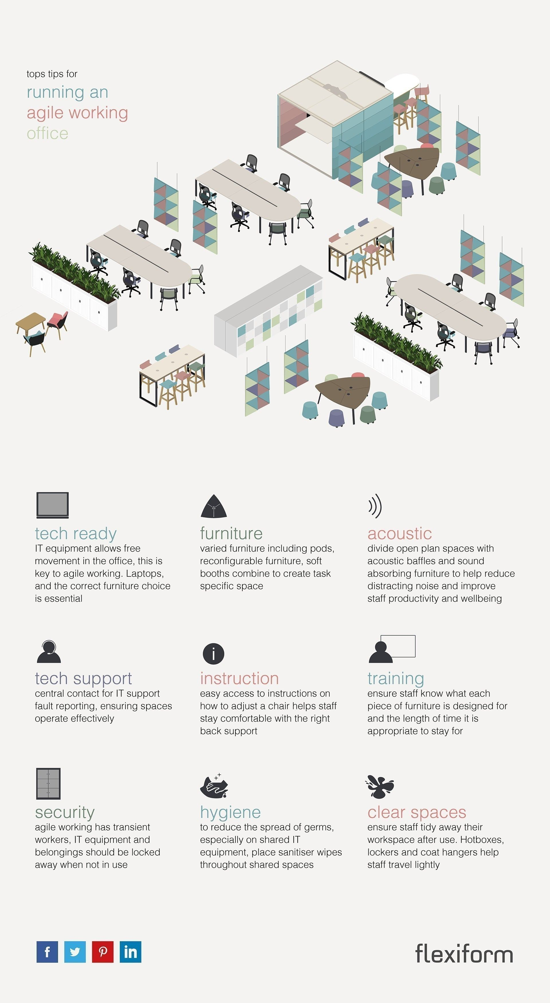 Top tips for running an agile working office | Graphic
