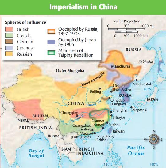 the british imperialism of china