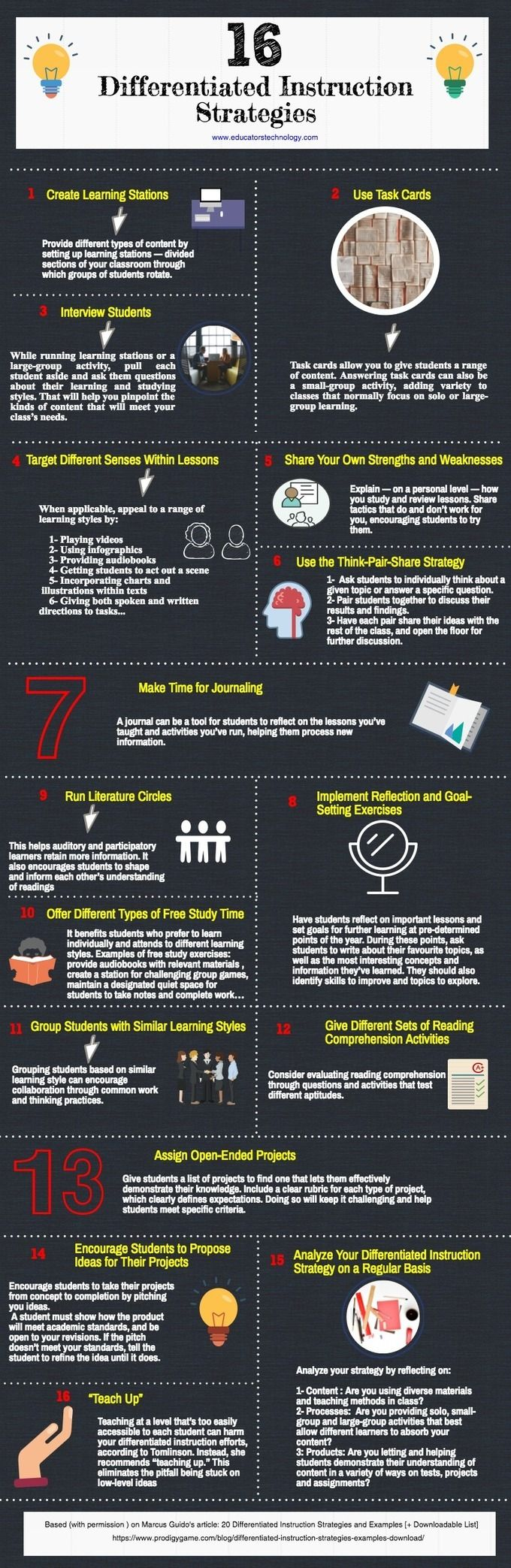 16 practical strategies to differentiate your instruction