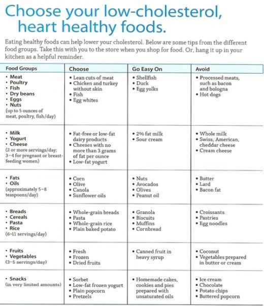 The benefits of eating a low cholesterol diet chart printing and