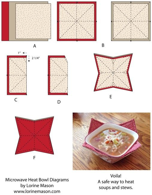 Microwave Heat Bowls Lorine Mason Fast And Easy Sewing