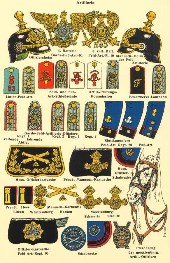 Feld Artillerie Plate 1 Deutsches Heer Militargeschichte Und
