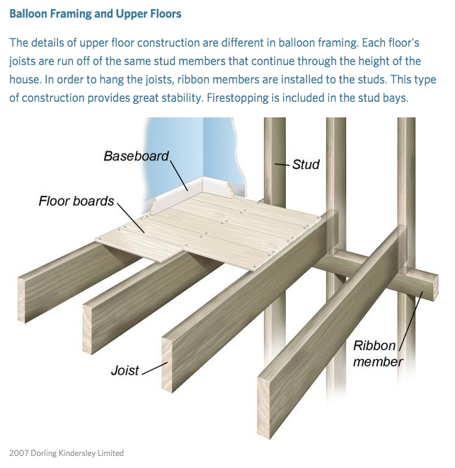 Your Guide To The Different Types Of Wood Flooring Types Of Wood