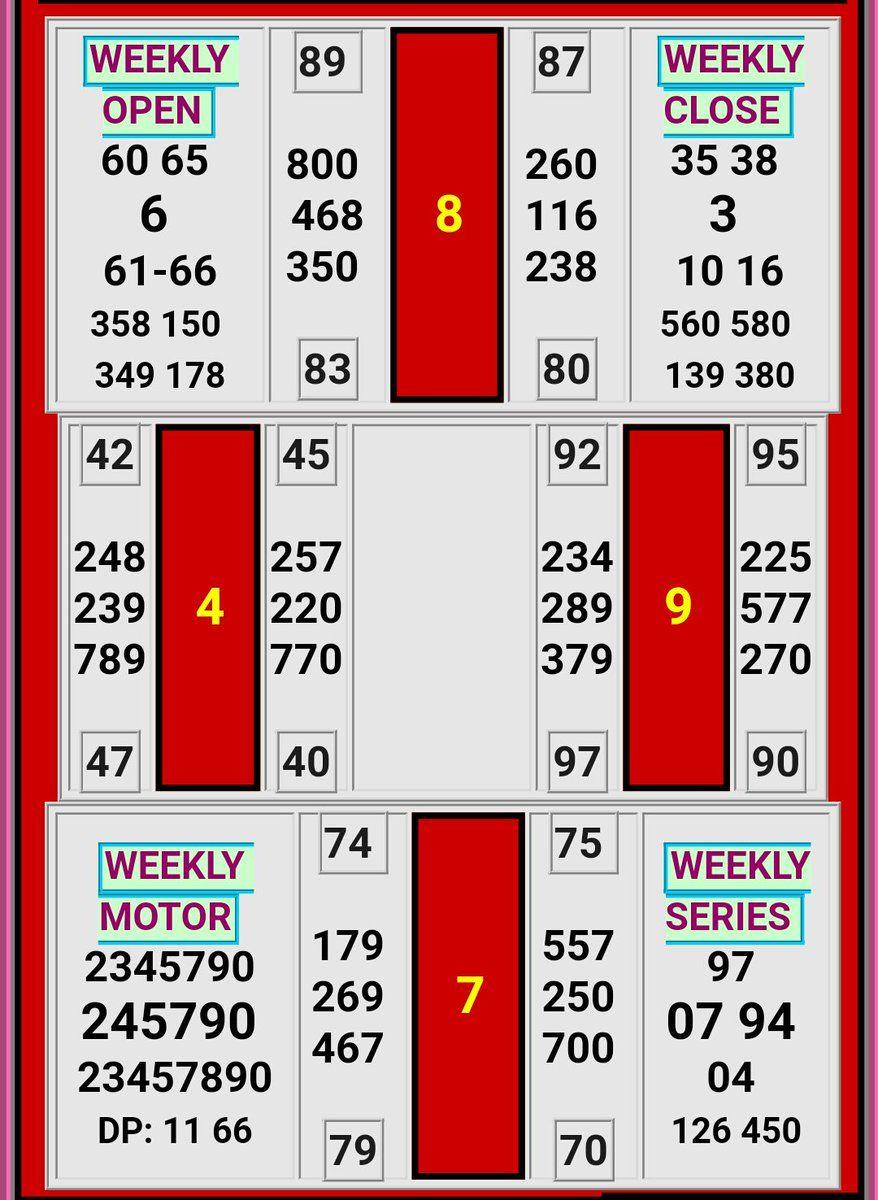 Satta Matika 2020 in 2020 Kalyan, Lottery numbers