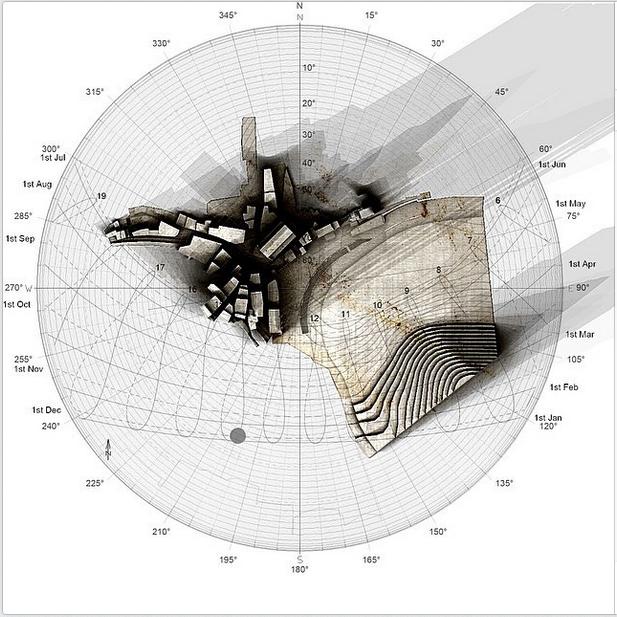 Sun Diagrams Sun Diagram Shadow Architecture Landscape