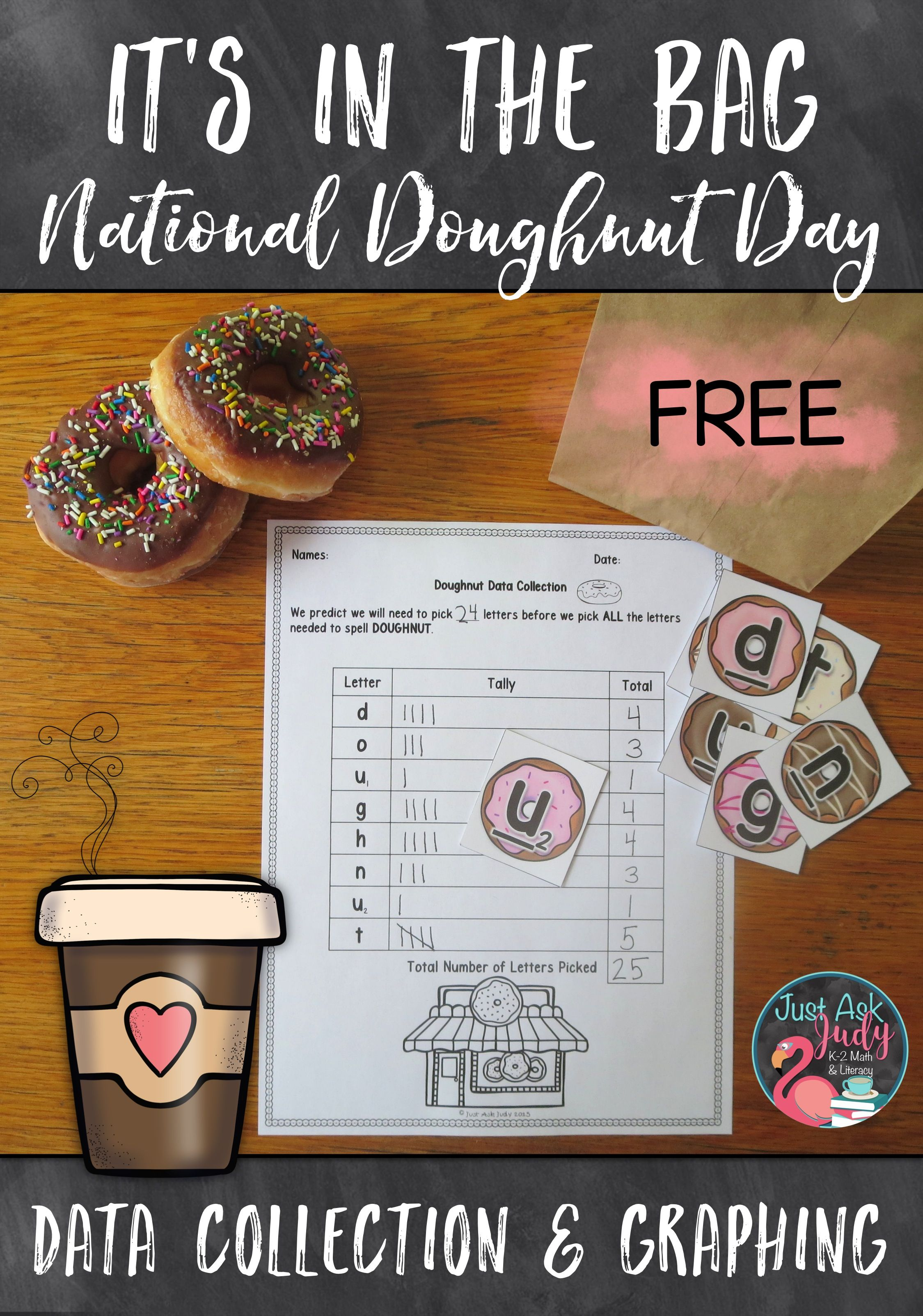 Graphing Doughnuts