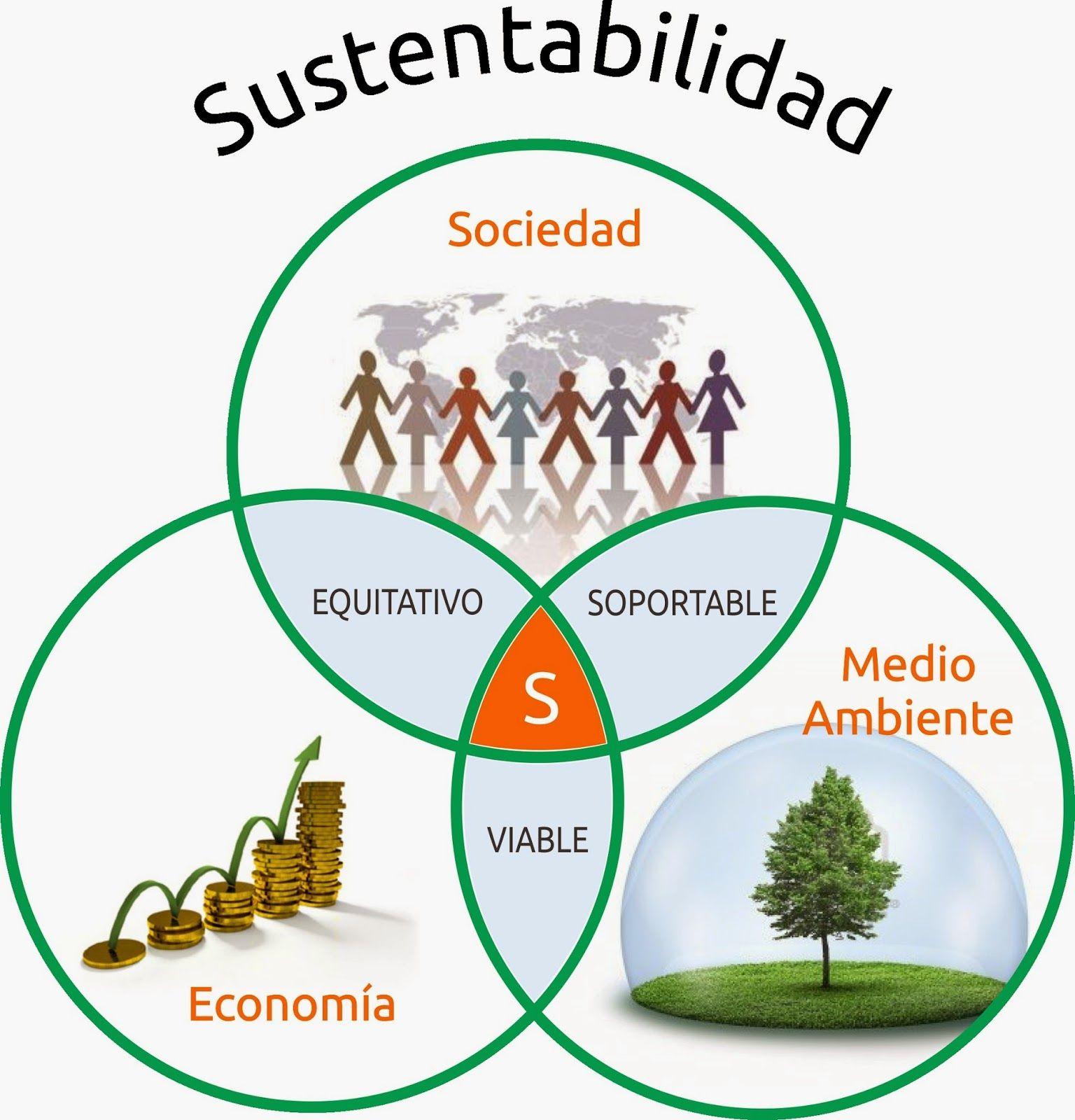 Desarrollo ... @tataya.com.mx