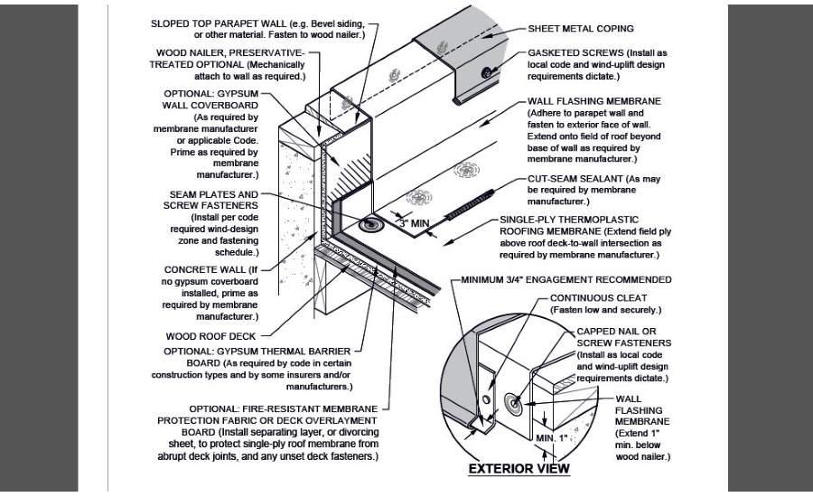 Wood Parapet Detail Google Search In 2020 Parapet Concrete Gypsum Wall