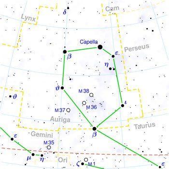 CONHECENDO AS CONSTELAÇÕES-Constelação do Cocheiro(Auriga)-quarta parte | A Luz é Invencível