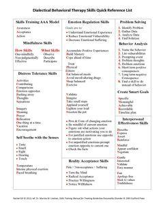 Dbt Skills Quick Reference List  Rachel Gill C  Ref Dr
