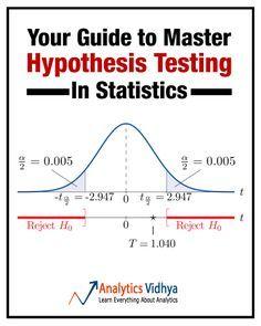 hypothesis testing statistics math help  statistics help