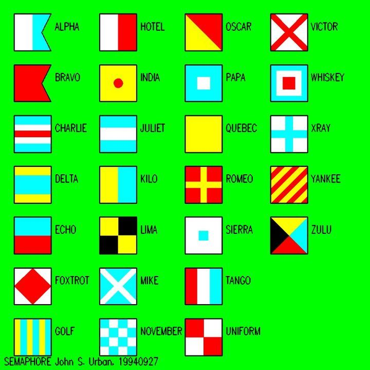 Natical Flags Phonetic Alphabet Pendant Banner Semaphore