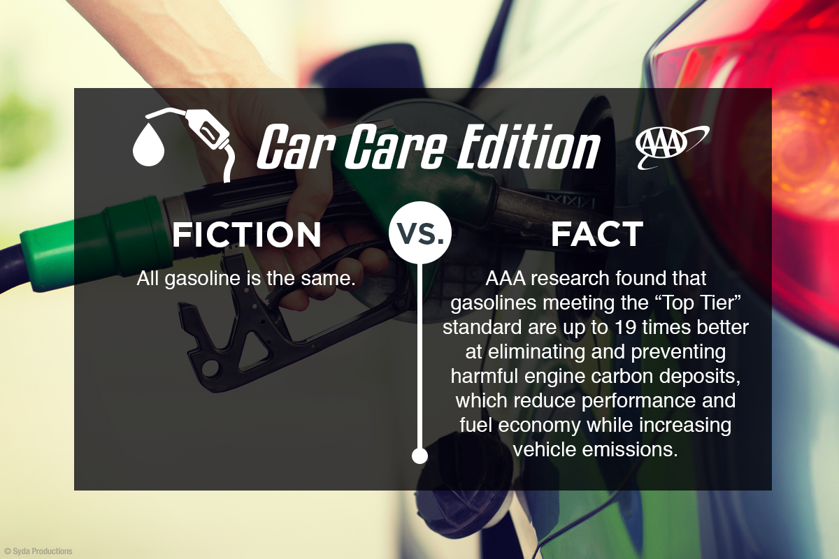 All Approved Auto >> Is All Gas The Same Carcaremonth Fuel Economy Tips