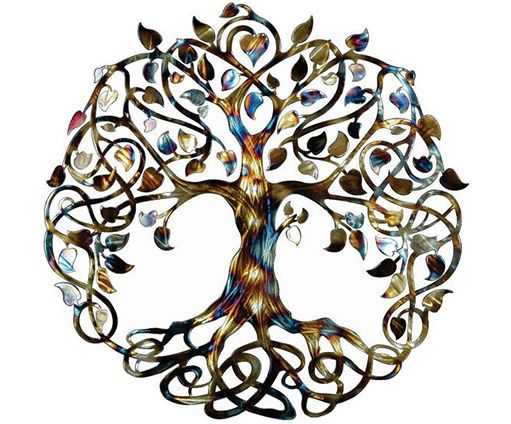 Jewelry symbols what does the tree of life mean symbols life jewelry symbols what does the tree of life mean mozeypictures Image collections