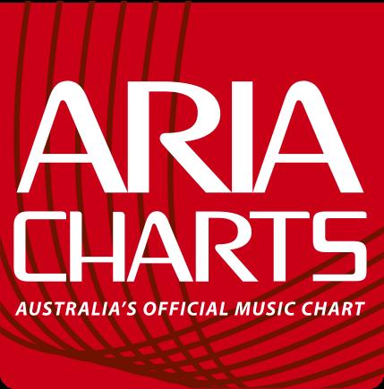 Top 50 singles australia