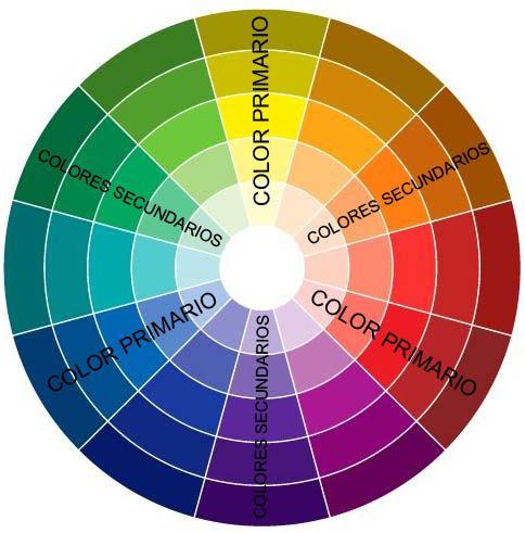 Aprende a utilizar el c rculo crom tico para elegir - Gama colores frios ...