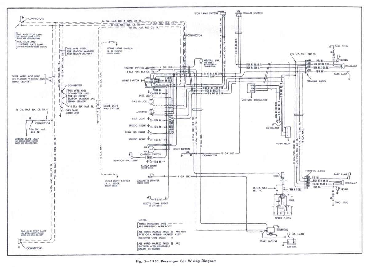 Gauges Wiring Diagram Chevy Car And Chevy Wiring