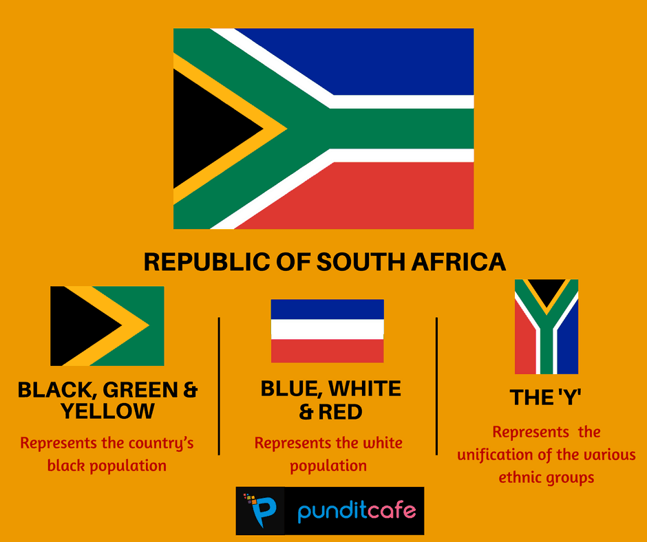 South Africa S Flag Pundit Cafe South African Flag South Africa Flag World History Facts