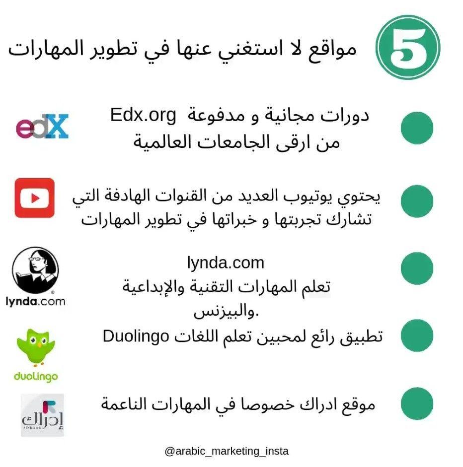 مواقع لا استغني عنها في تطوير المهارات Duolingo Life Skills Learning