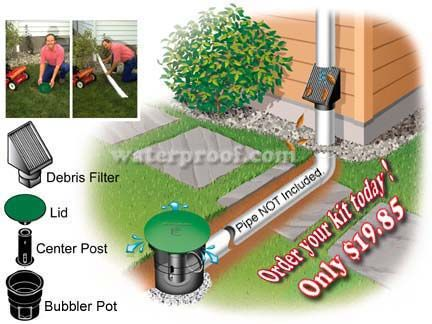 Underground Downspout Extension Kit In 2019 Gutter