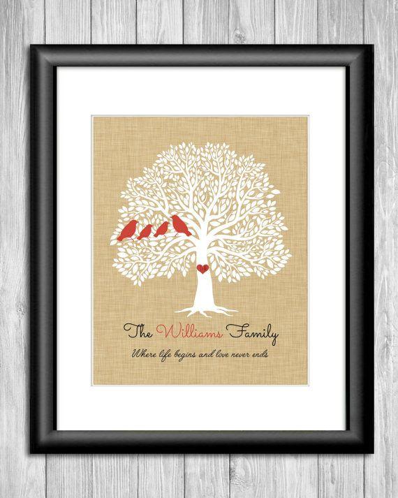 Family Tree Print - Family Tree Wall Art - Family Tree Wall Decor ...