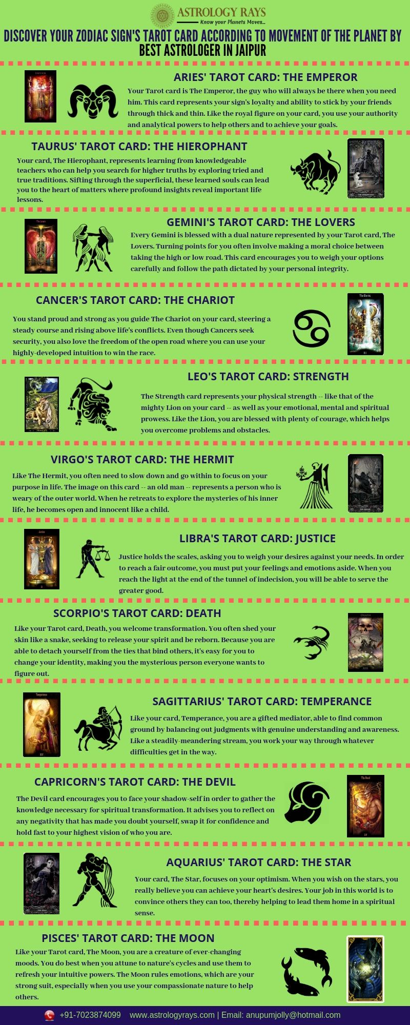 Discover your zodiac signs tarot card with images
