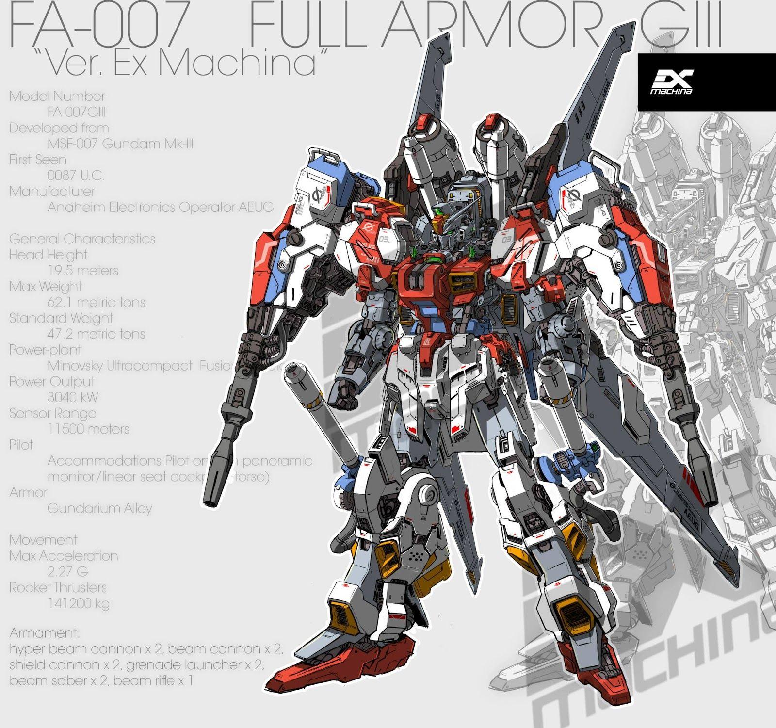 Gundam Guy Ex Machina Fa 007 Full Armor G Iii Ver Ex Machina