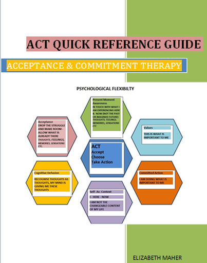 acceptance and commitment therapy Acceptance and commitment therapy (act) is a relatively recent therapy founded on the idea that most psychological distress is tied to experiential avoidance this is an attempt or desire to suppress unwanted internal experiences, such as emotions, thoughts, or bodily sensations in.