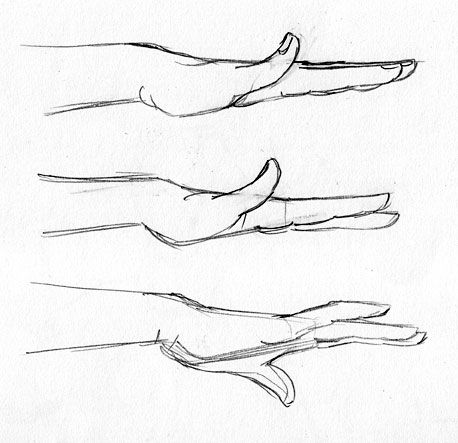 Drawing Hands: Getting Started | d o o d l e | Side view ...