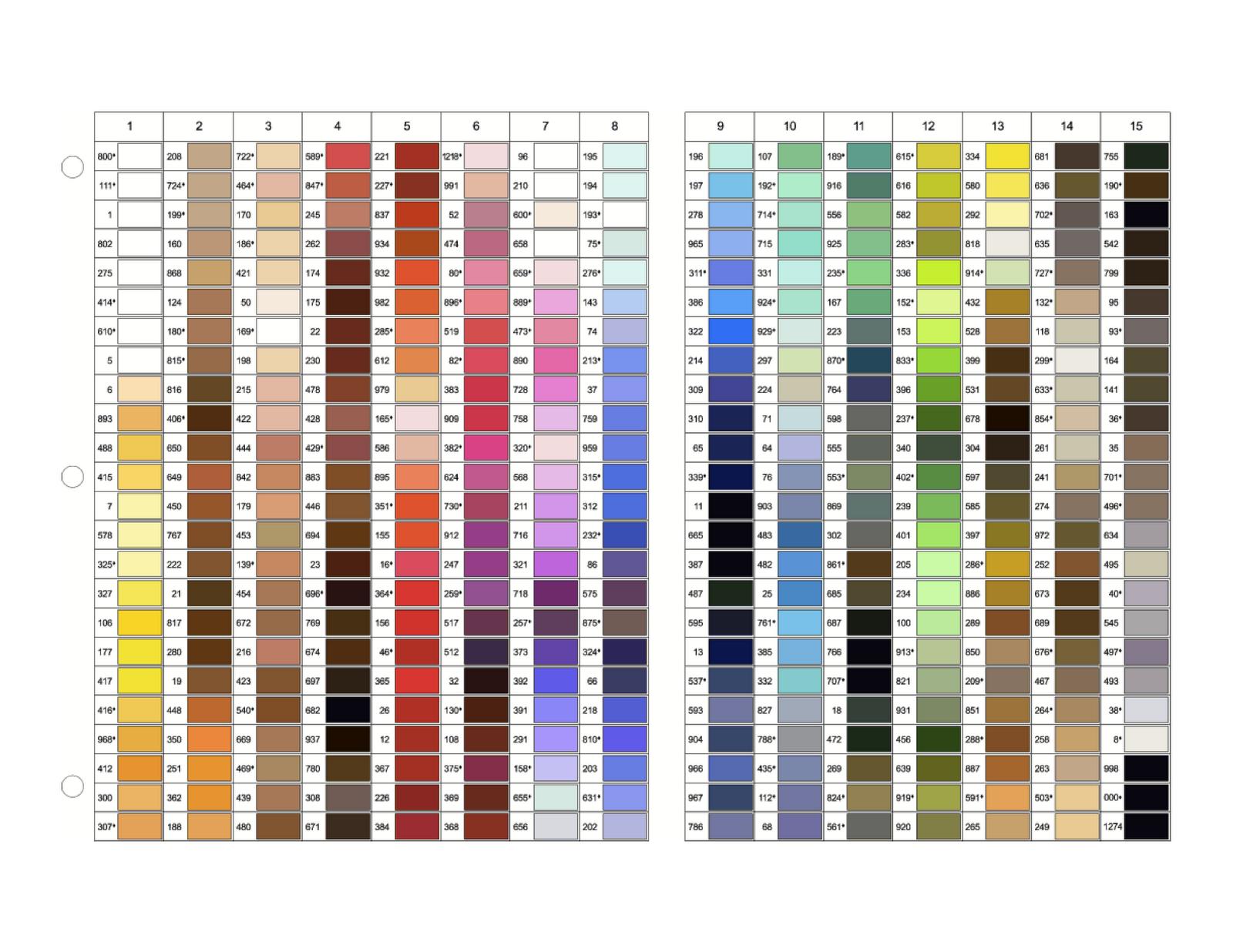 gutermann thread color chart - Aurifil Thread Color Chart