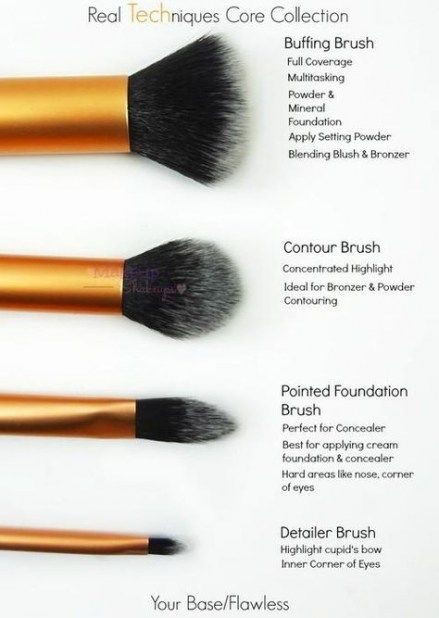Photo of 28+ trendy makeup brushes guide real techniques make up