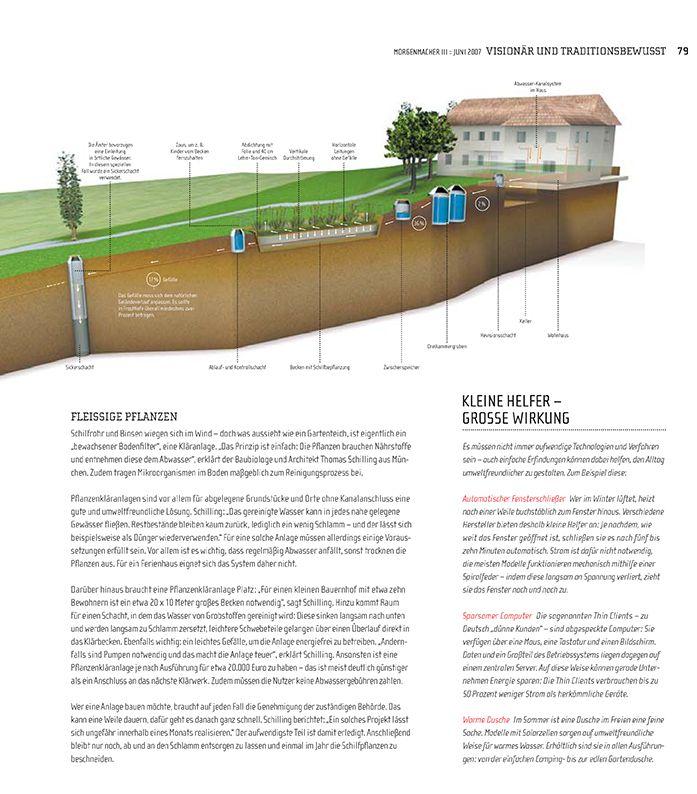0029 Morgenmacher Magazin – Sewage Treatment Plant # infographic