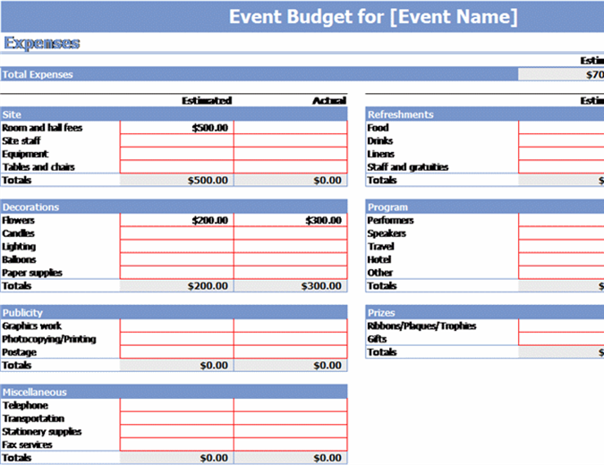 Event Budget  Countdown To Profits  My Internet Education