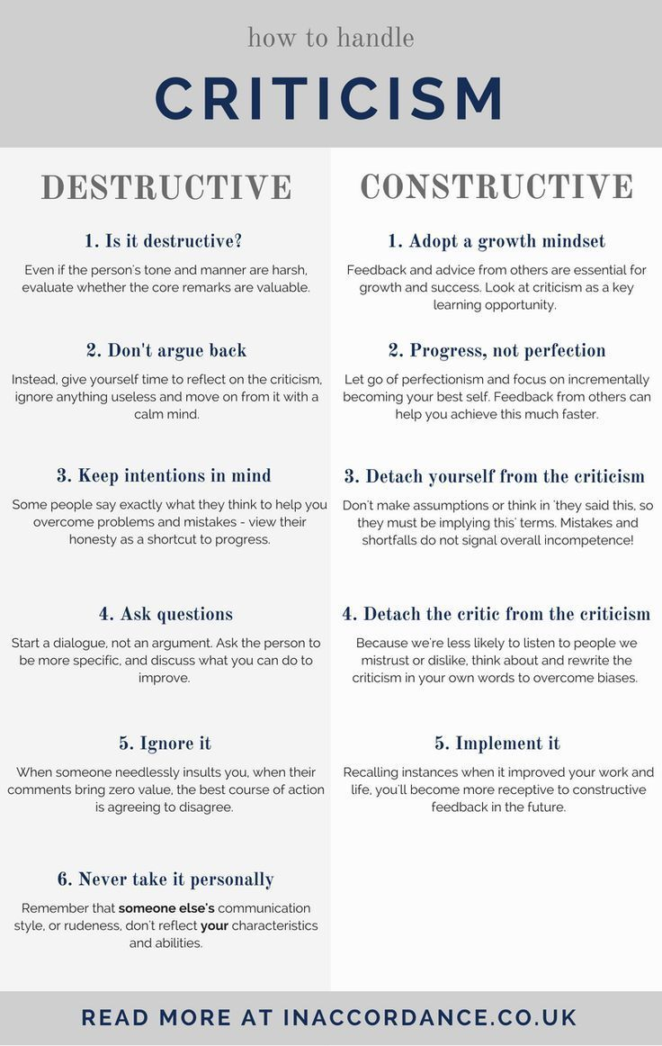 How To Handle Criticism Mindset Changes And Action Earth Of Maria Thinking Skills Personal Development Self Improvement Tips