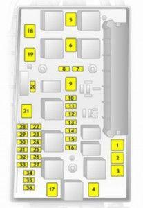 Fuse Box Opel Zafira B - wiring diagram on the net Vauxhall Combo Cdti Fuse Box on