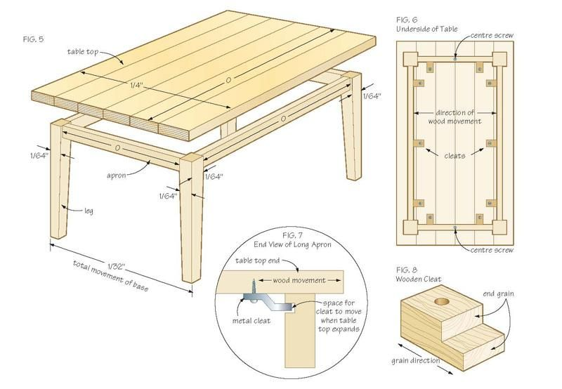 Pin On Wood Plans And Wood Project Ideas